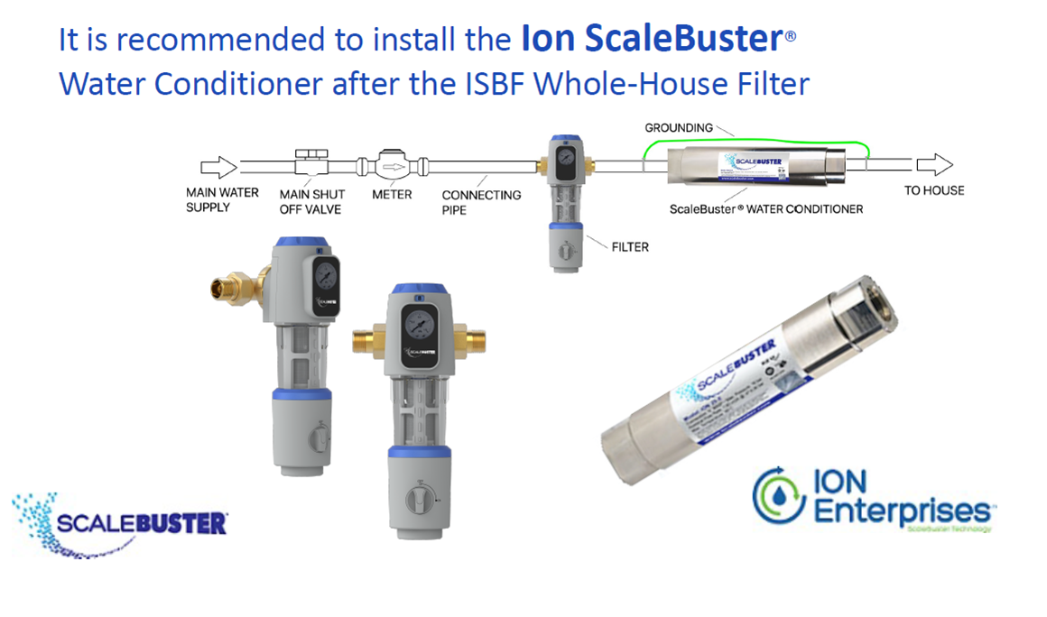Back-wash Whole-House Water Filter With a ScaleBuster Water Conditioner